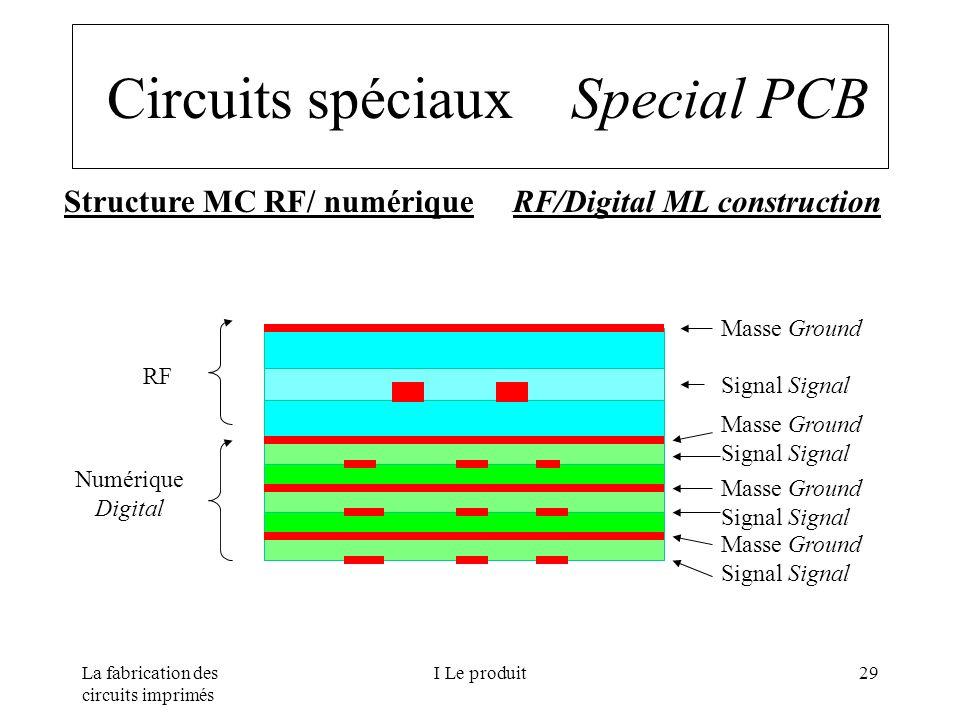 La fabrication des circuits imprimés I Le produit29 Circuits spéciaux Special PCB Structure MC RF/ numérique RF/Digital ML construction Masse Ground S