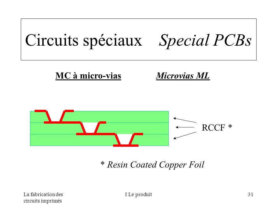La fabrication des circuits imprimés I Le produit31 Circuits spéciaux Special PCBs MC à micro-vias Microvias ML RCCF * * Resin Coated Copper Foil