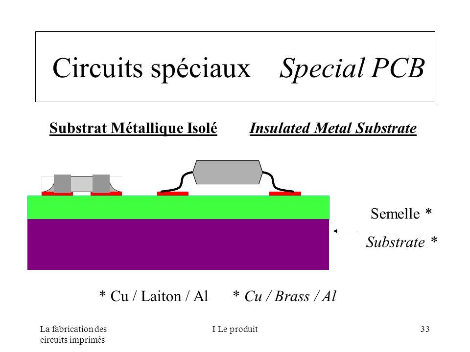 La fabrication des circuits imprimés I Le produit33 Circuits spéciaux Special PCB Substrat Métallique Isolé Insulated Metal Substrate Semelle * Substr