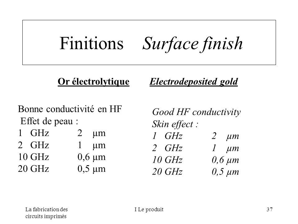 La fabrication des circuits imprimés I Le produit37 Finitions Surface finish Or électrolytique Electrodeposited gold Bonne conductivité en HF Effet de