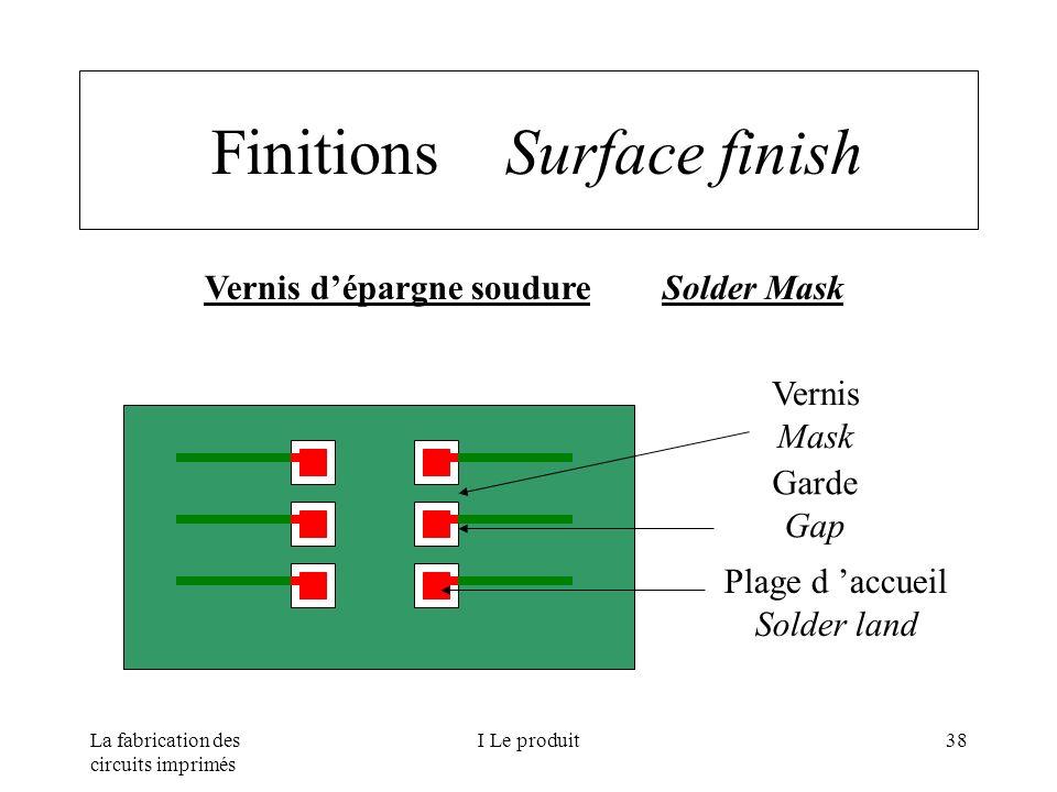 La fabrication des circuits imprimés I Le produit38 Finitions Surface finish Vernis dépargne soudure Solder Mask Vernis Mask Plage d accueil Solder la
