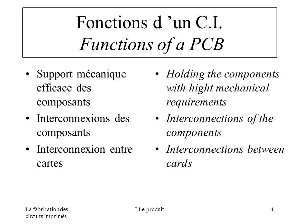 La fabrication des circuits imprimés I Le produit4 Fonctions d un C.I. Functions of a PCB Support mécanique efficace des composants Interconnexions de