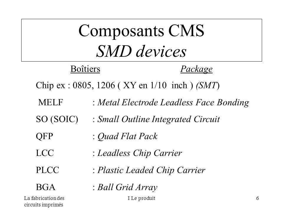 La fabrication des circuits imprimés I Le produit6 Composants CMS SMD devices Boîtiers Package Chip ex : 0805, 1206 ( XY en 1/10 inch ) (SMT) MELF: Me