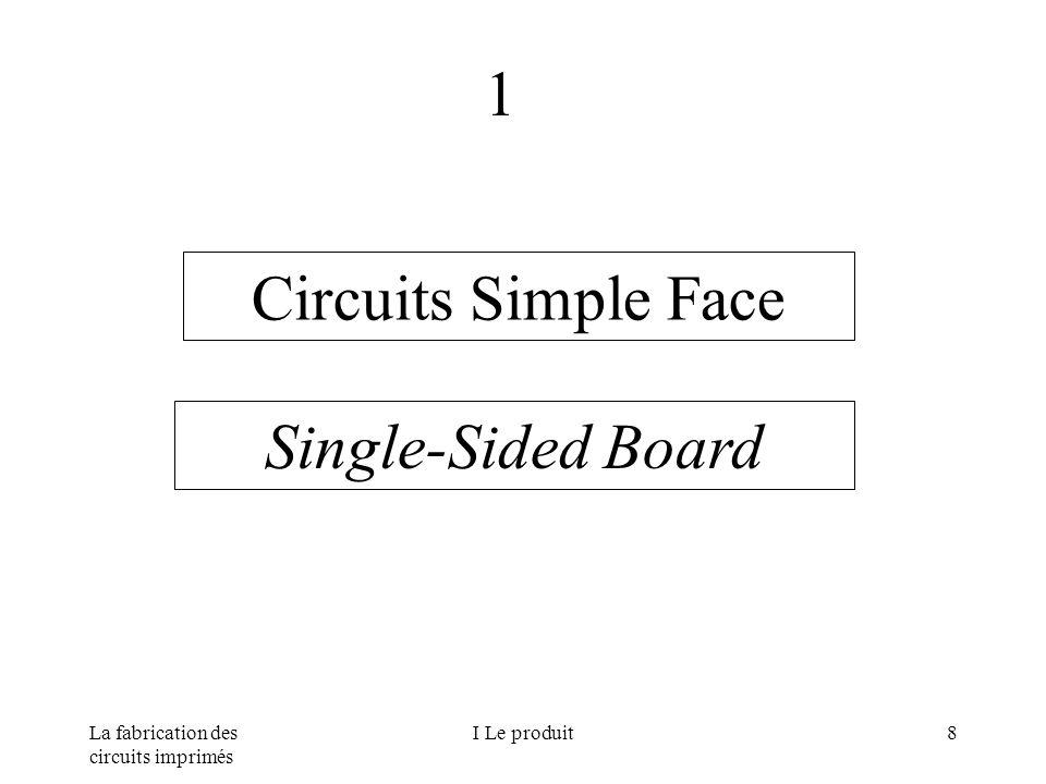La fabrication des circuits imprimés I Le produit8 Circuits Simple Face 1 Single-Sided Board