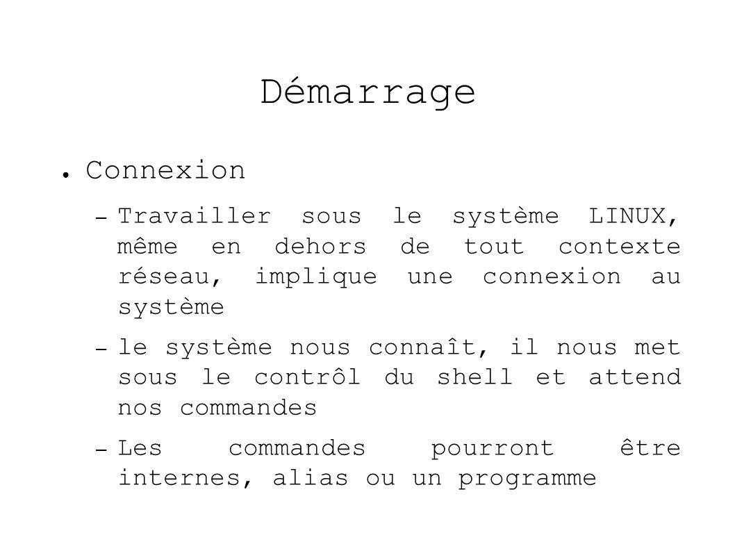 Démarrage Connexion – Travailler sous le système LINUX, même en dehors de tout contexte réseau, implique une connexion au système – le système nous connaît, il nous met sous le contrôl du shell et attend nos commandes – Les commandes pourront être internes, alias ou un programme