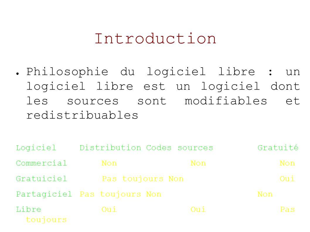 Introduction Les redirections (suite) – Rediriger les erreurs : lorsqu une commande se termine par un message d erreur, celui-ci est affiché sur la sortie d erreurs.