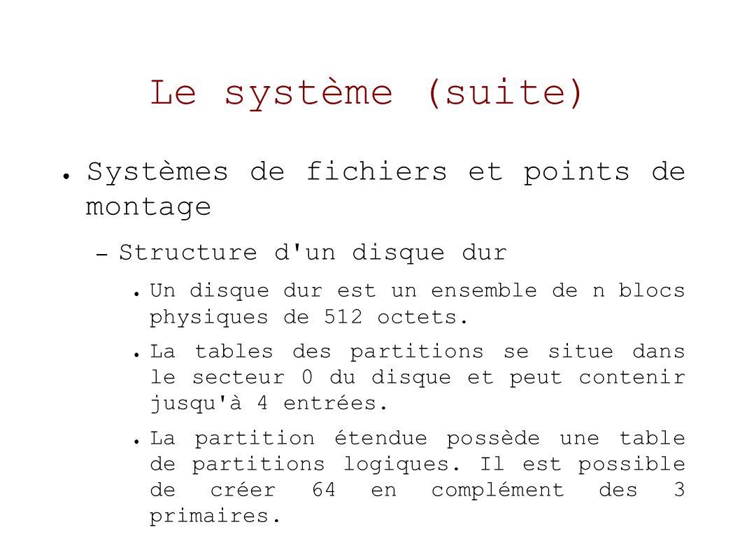 Le système (suite) Systèmes de fichiers et points de montage – Structure d un disque dur Un disque dur est un ensemble de n blocs physiques de 512 octets.