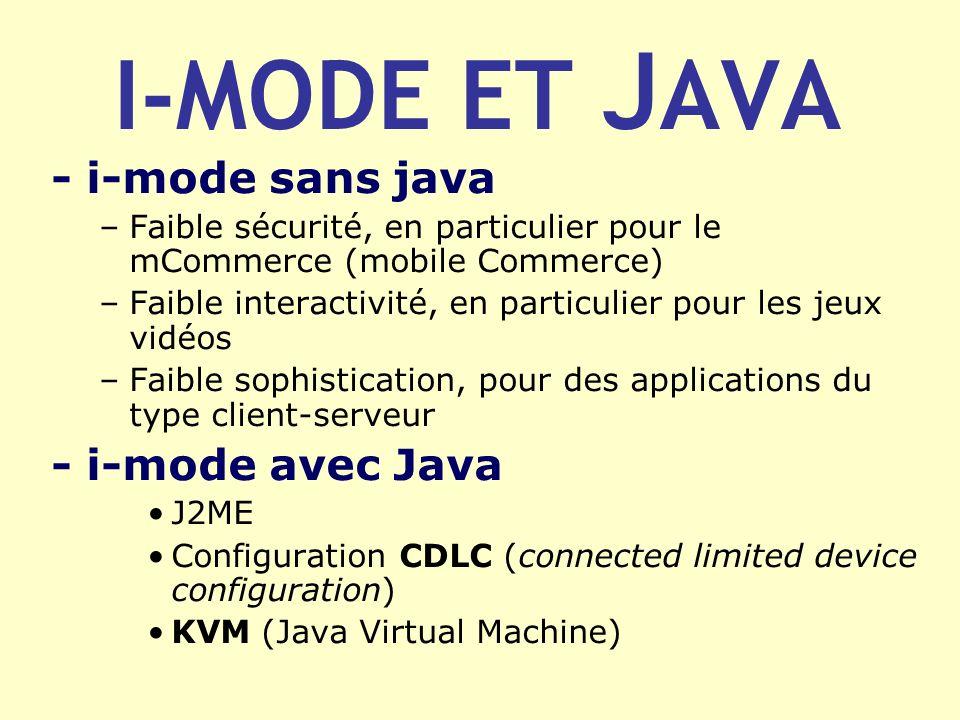 I-MODE ET J AVA - i-mode sans java –Faible sécurité, en particulier pour le mCommerce (mobile Commerce) –Faible interactivité, en particulier pour les