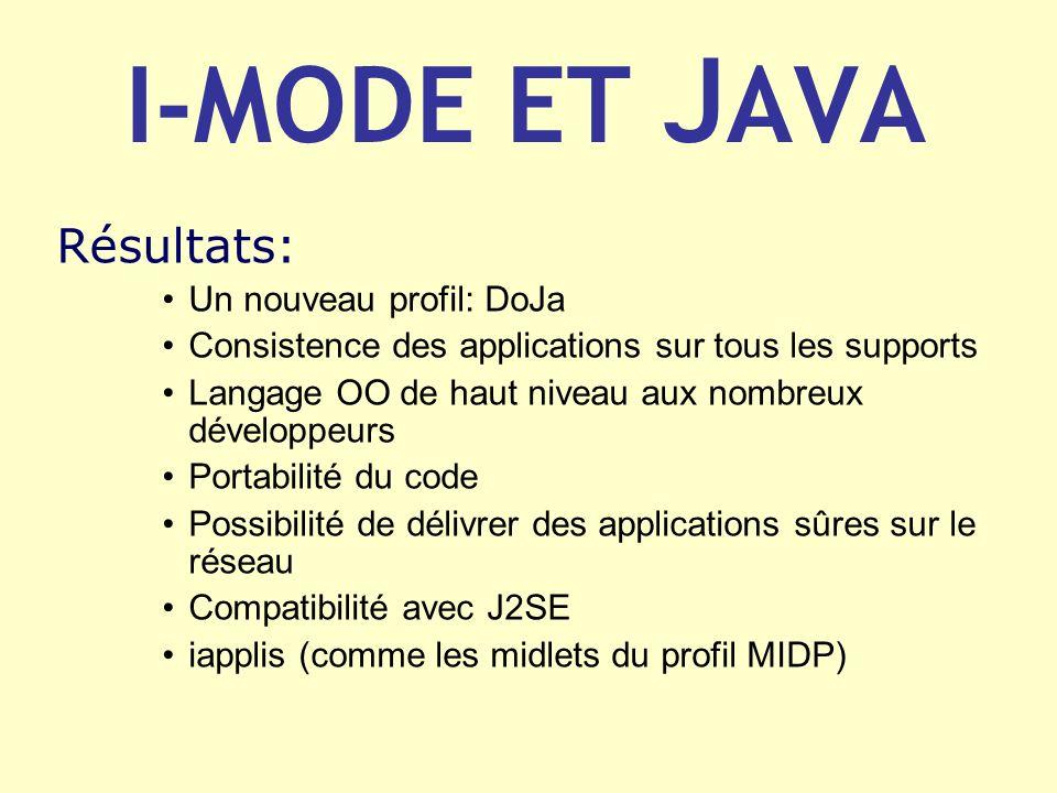 I-MODE ET J AVA Résultats: Un nouveau profil: DoJa Consistence des applications sur tous les supports Langage OO de haut niveau aux nombreux développe