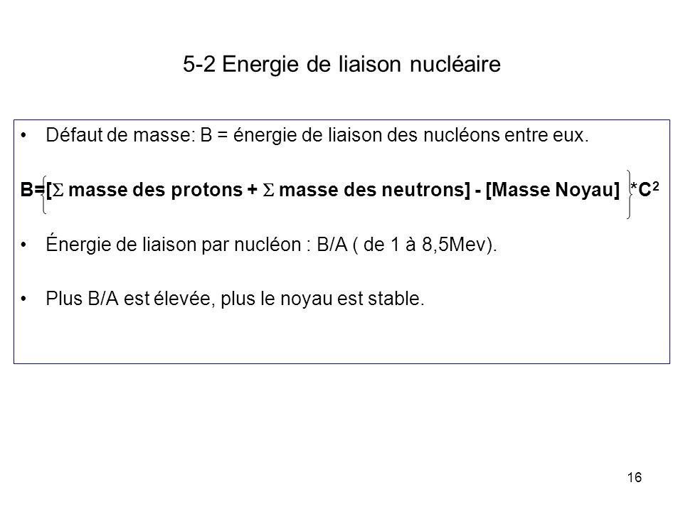 16 5-2 Energie de liaison nucléaire Défaut de masse: B = énergie de liaison des nucléons entre eux. B=[ masse des protons + masse des neutrons] - [Mas