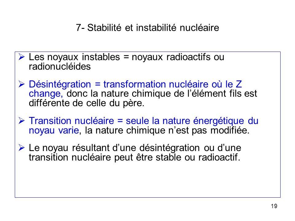 19 7- Stabilité et instabilité nucléaire Les noyaux instables = noyaux radioactifs ou radionucléides Désintégration = transformation nucléaire où le Z