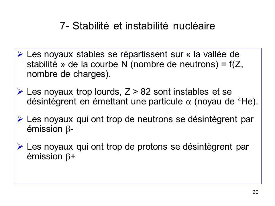 20 7- Stabilité et instabilité nucléaire Les noyaux stables se répartissent sur « la vallée de stabilité » de la courbe N (nombre de neutrons) = f(Z,