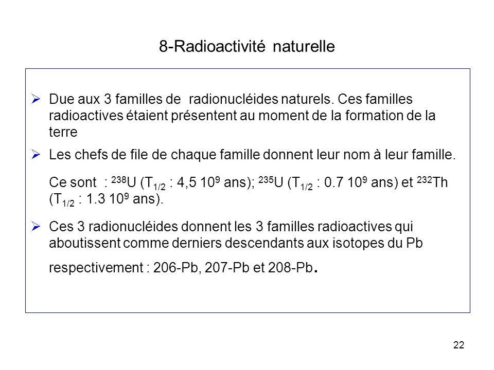 22 8-Radioactivité naturelle Due aux 3 familles de radionucléides naturels. Ces familles radioactives étaient présentent au moment de la formation de