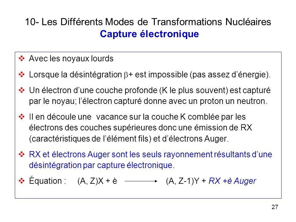 27 10- Les Différents Modes de Transformations Nucléaires Capture électronique Avec les noyaux lourds Lorsque la désintégration + est impossible (pas