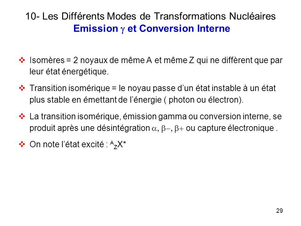 29 10- Les Différents Modes de Transformations Nucléaires Emission et Conversion Interne Isomères = 2 noyaux de même A et même Z qui ne diffèrent que