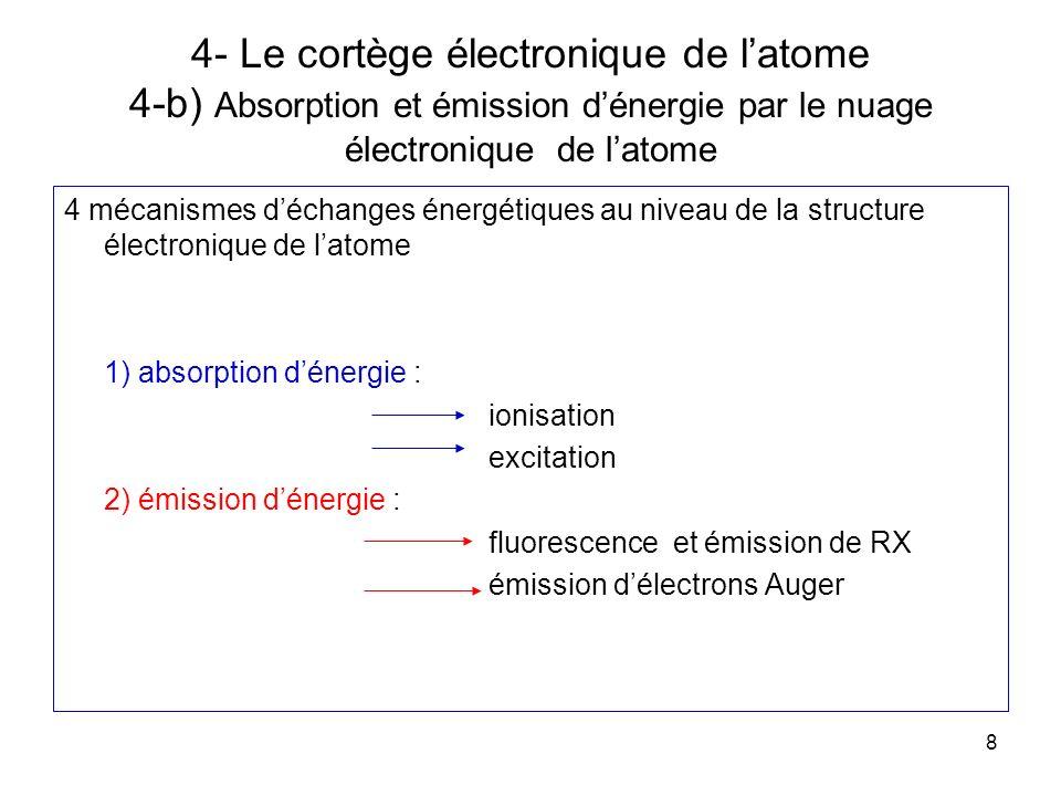 8 4- Le cortège électronique de latome 4-b) Absorption et émission dénergie par le nuage électronique de latome 4 mécanismes déchanges énergétiques au
