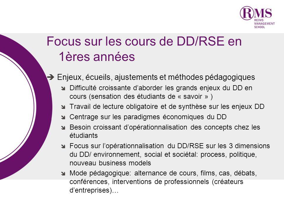 Focus sur les cours de DD/RSE en 1ères années Enjeux, écueils, ajustements et méthodes pédagogiques Difficulté croissante daborder les grands enjeux d