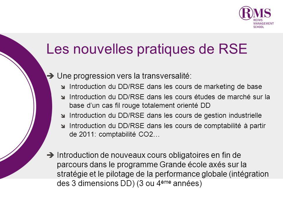 Les nouvelles pratiques de RSE Une progression vers la transversalité: Introduction du DD/RSE dans les cours de marketing de base Introduction du DD/R