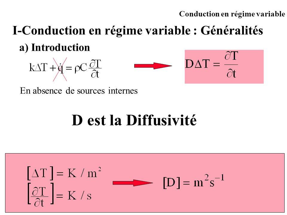 Conduction en régime variable I-Conduction en régime variable : Généralités En absence de sources internes D est la Diffusivité a) Introduction