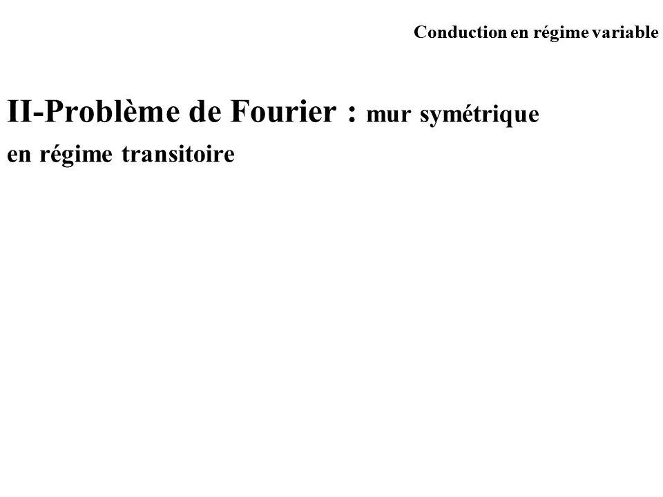 II-Problème de Fourier : mur symétrique en régime transitoire Conduction en régime variable