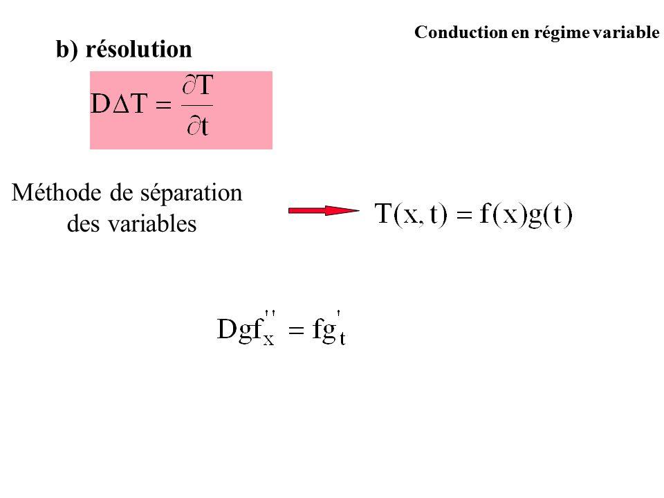 Méthode de séparation des variables Conduction en régime variable b) résolution