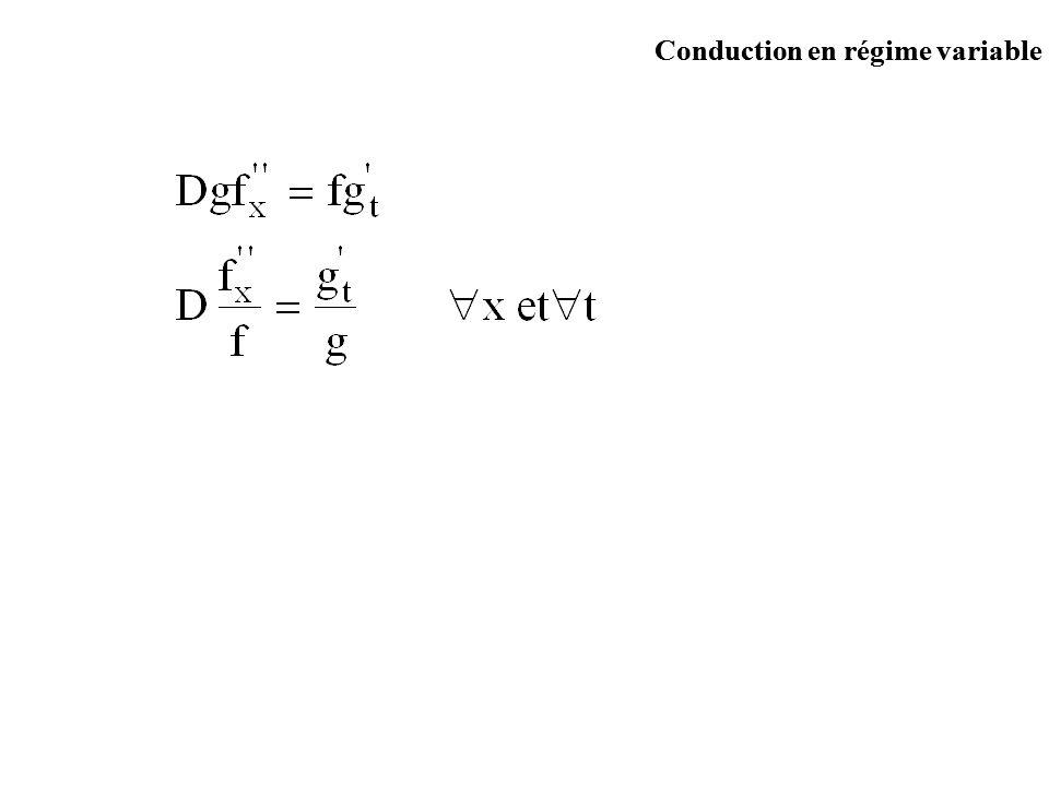 Conduction en régime variable