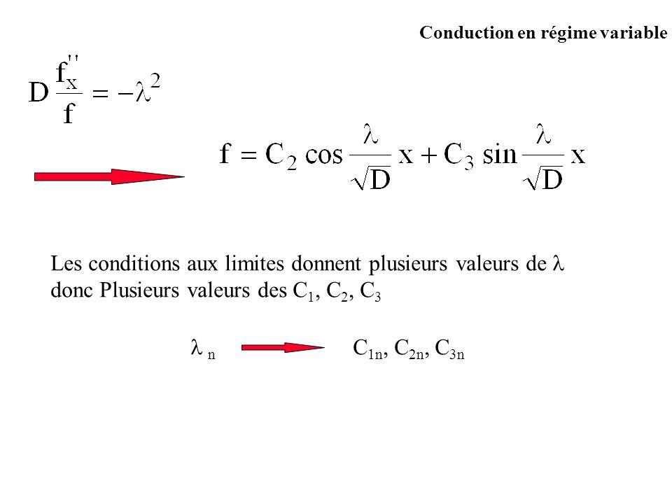 Les conditions aux limites donnent plusieurs valeurs de donc Plusieurs valeurs des C 1, C 2, C 3 C 1n, C 2n, C 3n n