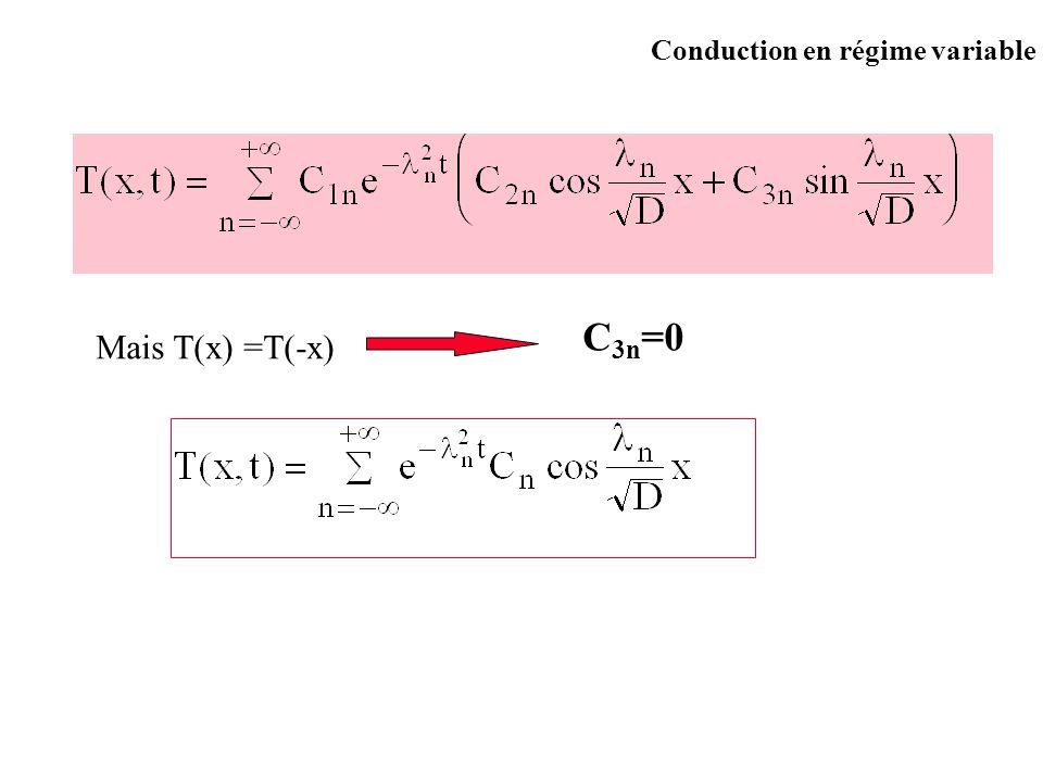 Conduction en régime variable Mais T(x) =T(-x) C 3n =0