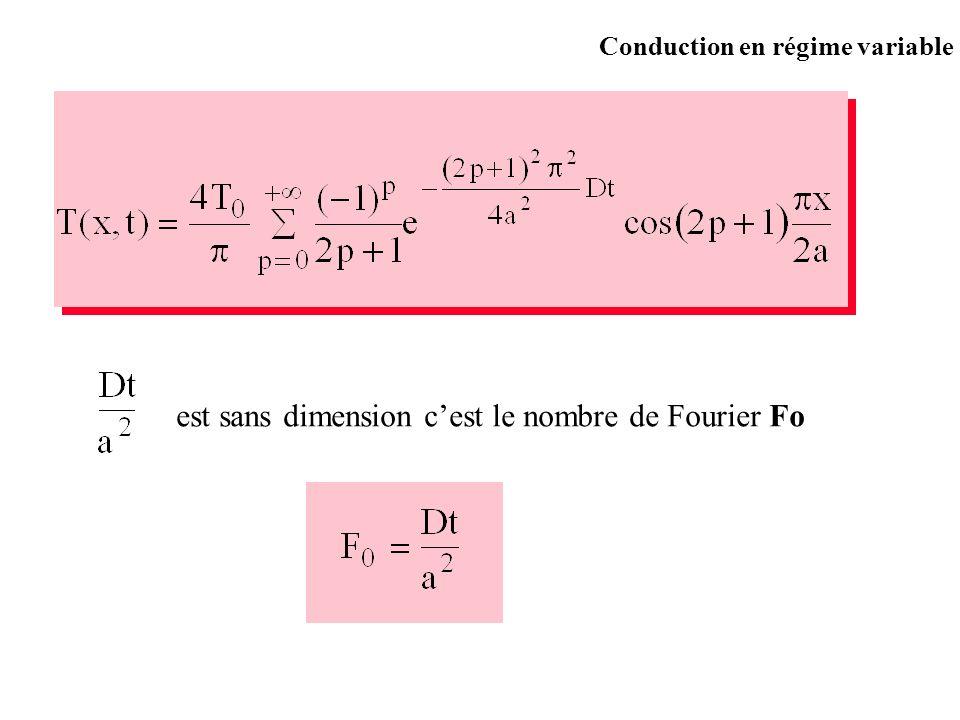 Conduction en régime variable est sans dimension cest le nombre de Fourier Fo