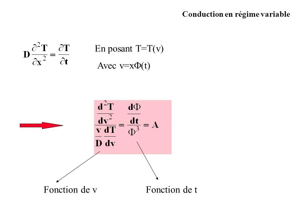 Conduction en régime variable En posant T=T(v) Avec v=x (t) Fonction de vFonction de t