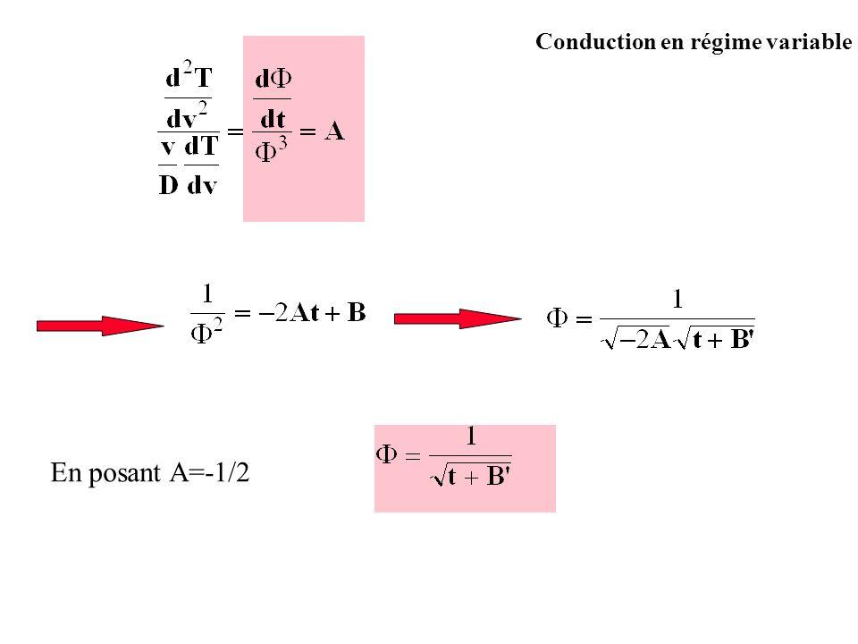 Conduction en régime variable En posant A=-1/2