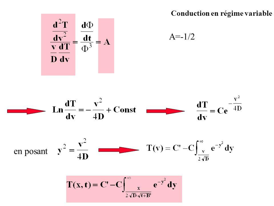 Conduction en régime variable A=-1/2 en posant