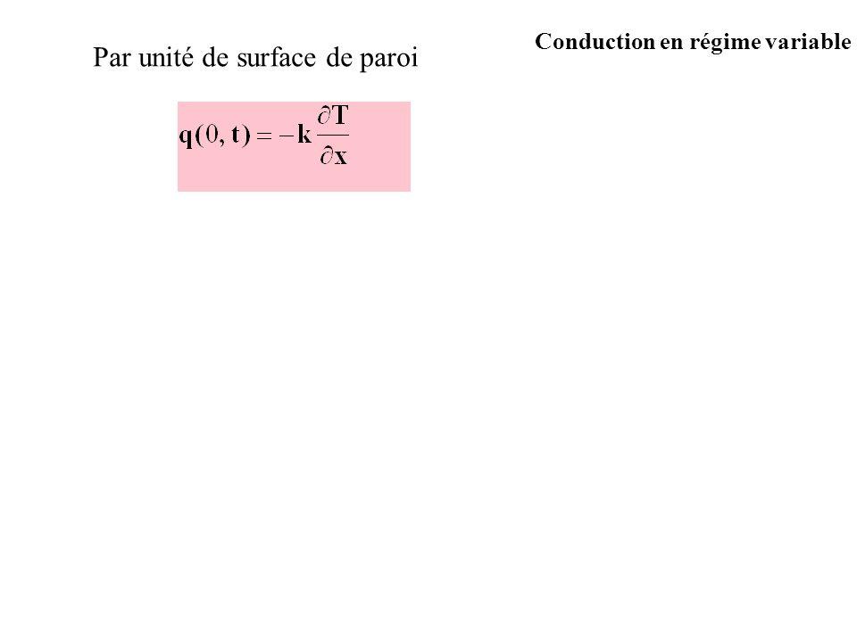 Conduction en régime variable Par unité de surface de paroi