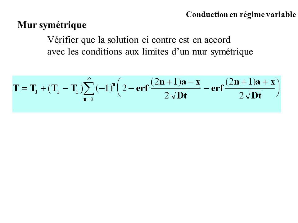 Conduction en régime variable Vérifier que la solution ci contre est en accord avec les conditions aux limites dun mur symétrique Mur symétrique