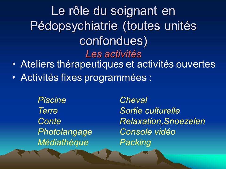 Le rôle du soignant en Pédopsychiatrie (toutes unités confondues) Les activités Ateliers thérapeutiques et activités ouvertes Activités fixes programm