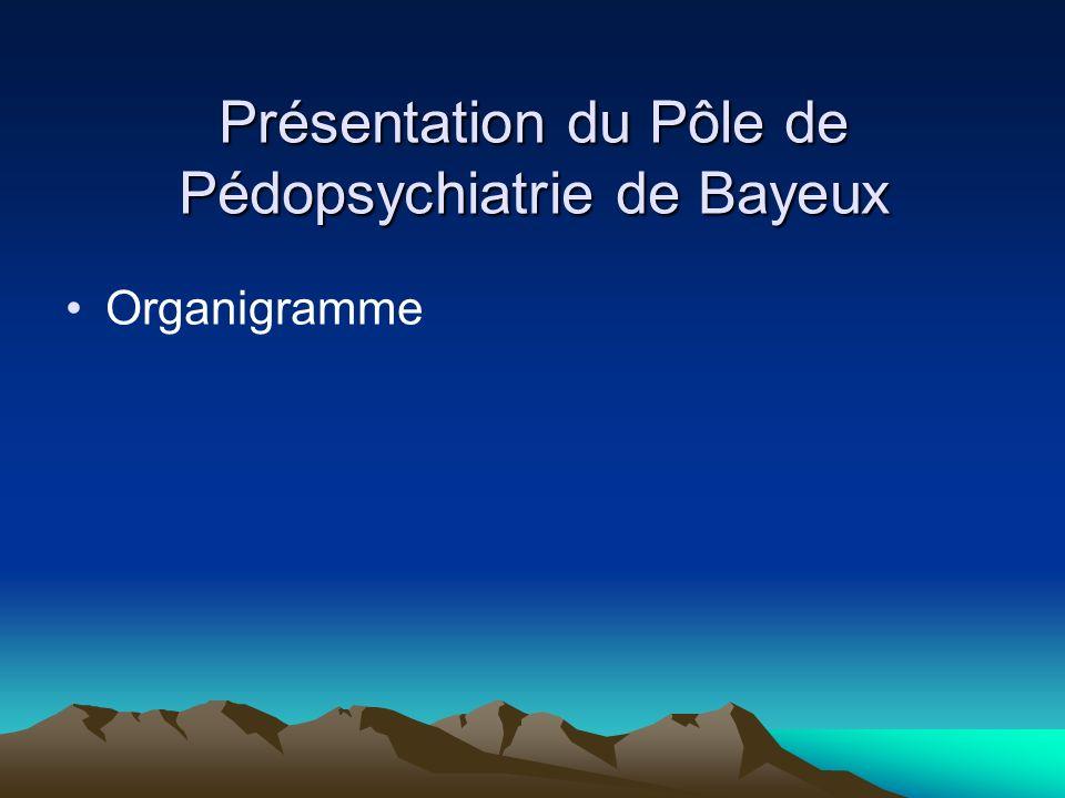 Présentation du Pôle de Pédopsychiatrie de Bayeux Organigramme