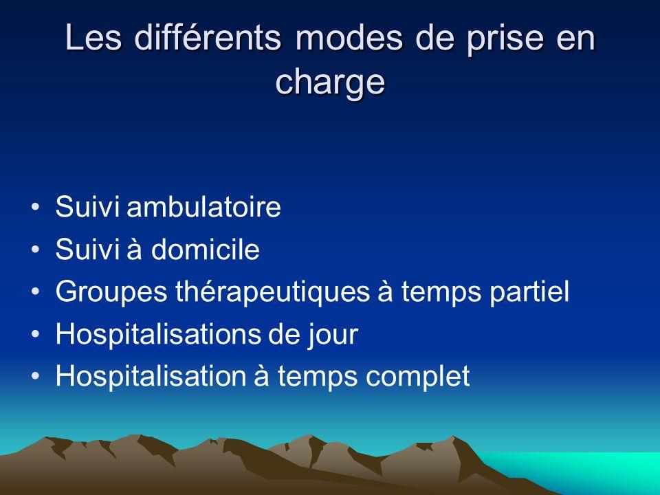 Les différents modes de prise en charge Suivi ambulatoire Suivi à domicile Groupes thérapeutiques à temps partiel Hospitalisations de jour Hospitalisa