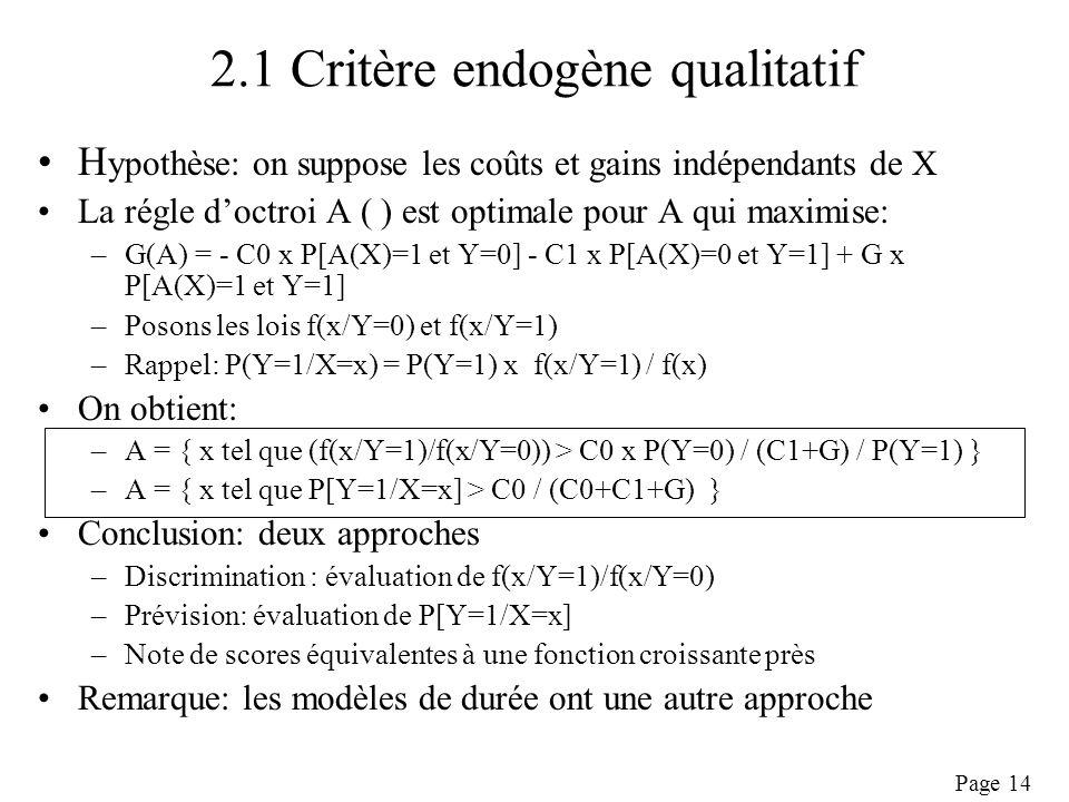Page 14 2.1 Critère endogène qualitatif H ypothèse: on suppose les coûts et gains indépendants de X La régle doctroi A ( ) est optimale pour A qui maximise: –G(A) = - C0 x P[A(X)=1 et Y=0] - C1 x P[A(X)=0 et Y=1] + G x P[A(X)=1 et Y=1] –Posons les lois f(x/Y=0) et f(x/Y=1) –Rappel: P(Y=1/X=x) = P(Y=1) x f(x/Y=1) / f(x) On obtient: –A = { x tel que (f(x/Y=1)/f(x/Y=0)) > C0 x P(Y=0) / (C1+G) / P(Y=1) } –A = { x tel que P[Y=1/X=x] > C0 / (C0+C1+G) } Conclusion: deux approches –Discrimination : évaluation de f(x/Y=1)/f(x/Y=0) –Prévision: évaluation de P[Y=1/X=x] –Note de scores équivalentes à une fonction croissante près Remarque: les modèles de durée ont une autre approche