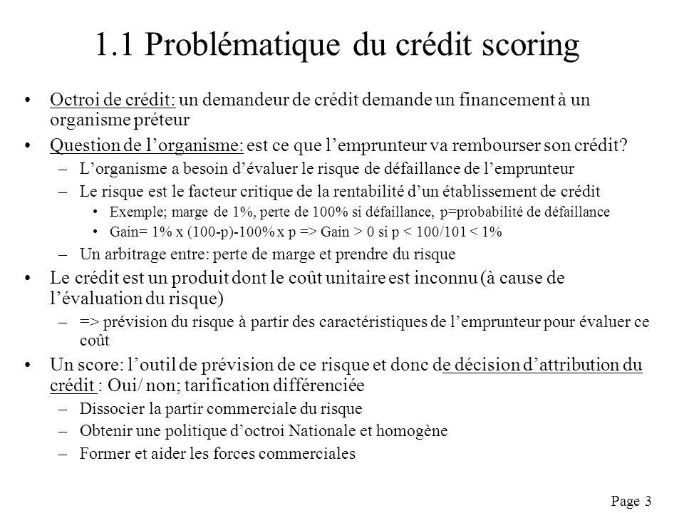 Page 3 1.1 Problématique du crédit scoring Octroi de crédit: un demandeur de crédit demande un financement à un organisme préteur Question de lorganisme: est ce que lemprunteur va rembourser son crédit.