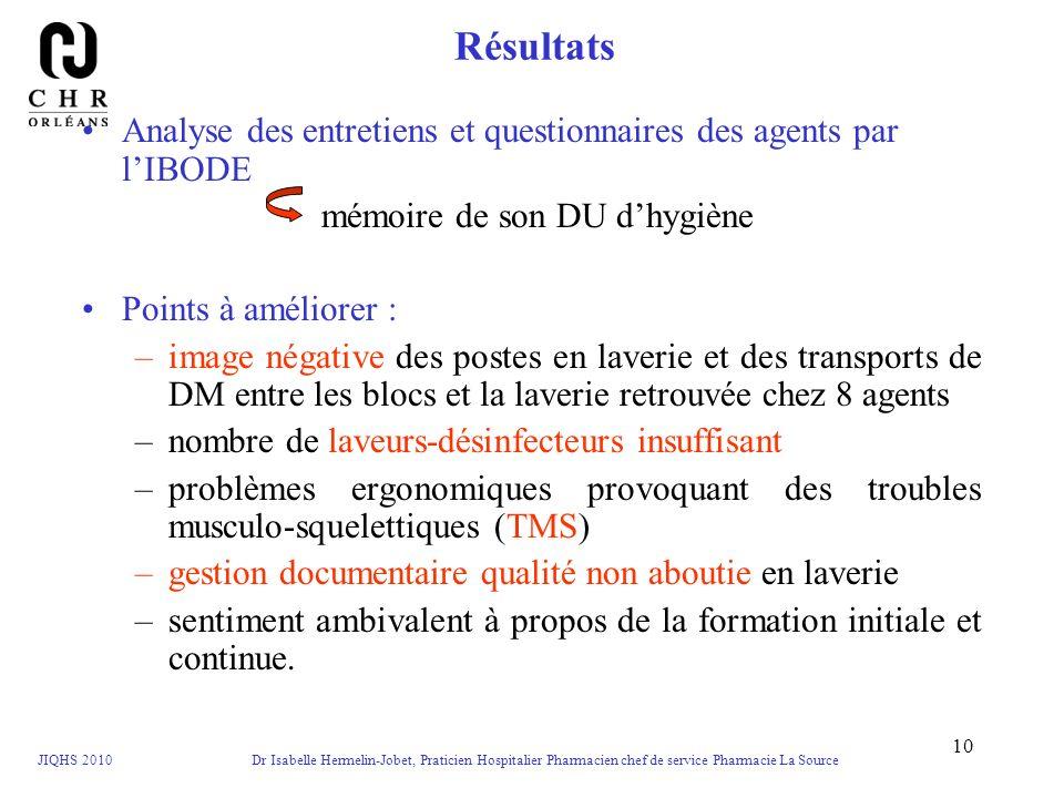 JIQHS 2010 Dr Isabelle Hermelin-Jobet, Praticien Hospitalier Pharmacien chef de service Pharmacie La Source 10 Résultats Analyse des entretiens et que