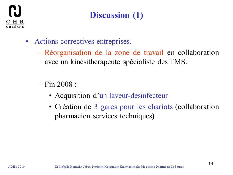 JIQHS 2010 Dr Isabelle Hermelin-Jobet, Praticien Hospitalier Pharmacien chef de service Pharmacie La Source 14 Discussion (1) Actions correctives entr