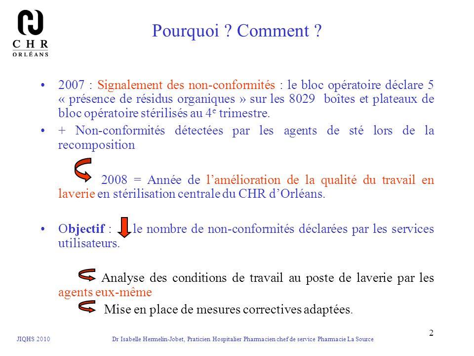 JIQHS 2010 Dr Isabelle Hermelin-Jobet, Praticien Hospitalier Pharmacien chef de service Pharmacie La Source 2 Pourquoi ? Comment ? 2007 : Signalement