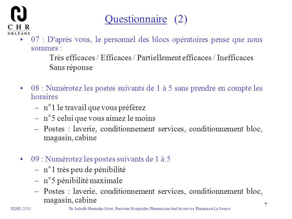 JIQHS 2010 Dr Isabelle Hermelin-Jobet, Praticien Hospitalier Pharmacien chef de service Pharmacie La Source 7 Questionnaire (2) 07 : D'après vous, le