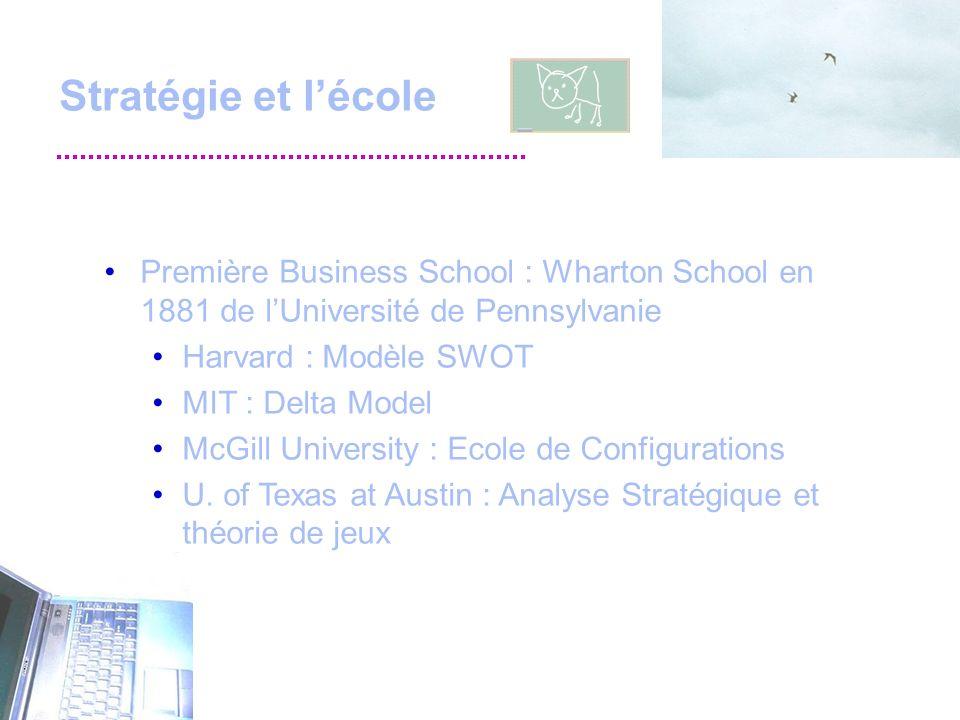 Stratégie et lécole Première Business School : Wharton School en 1881 de lUniversité de Pennsylvanie Harvard : Modèle SWOT MIT : Delta Model McGill University : Ecole de Configurations U.