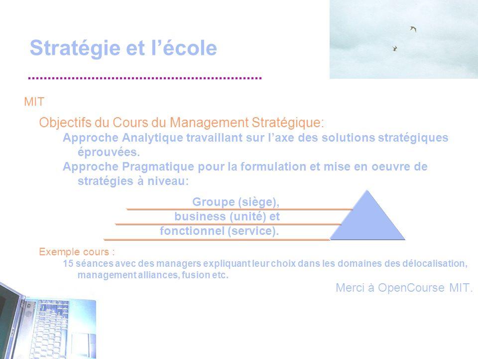 Stratégie et lécole Objectifs du Cours du Management Stratégique: Approche Analytique travaillant sur laxe des solutions stratégiques éprouvées.