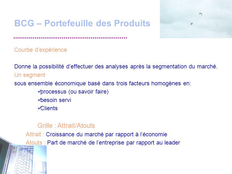 BCG – Portefeuille des Produits Courbe dexpérience Donne la possibilité deffectuer des analyses après la segmentation du marché.