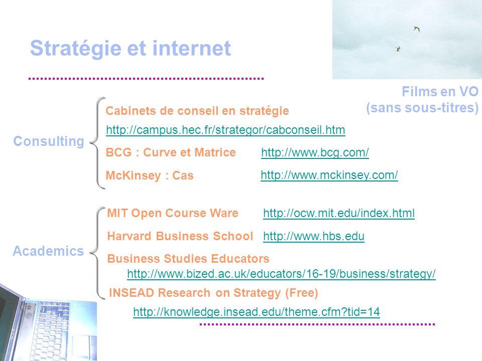 Stratégie et internet http://christophe.benavent.free.fr/rubrique.php3?id_rubrique=56 Site avec des études de cas et PPT http://campus.hec.fr/strategor/ Strategor HEC Consultant : Michel H Montebello http://strategie2000.free.fr/index.html http://www.strategicplus.com/http://www.perval.com/& http://www.strategie-aims.com/ http://www.ldh.org/Dossiers/Entreprises/index.html Les entreprises informatiques, cultures, stratégies et évolution Association Internationale Management Stratégique Films en VF Organisations Particulières Autre site perso