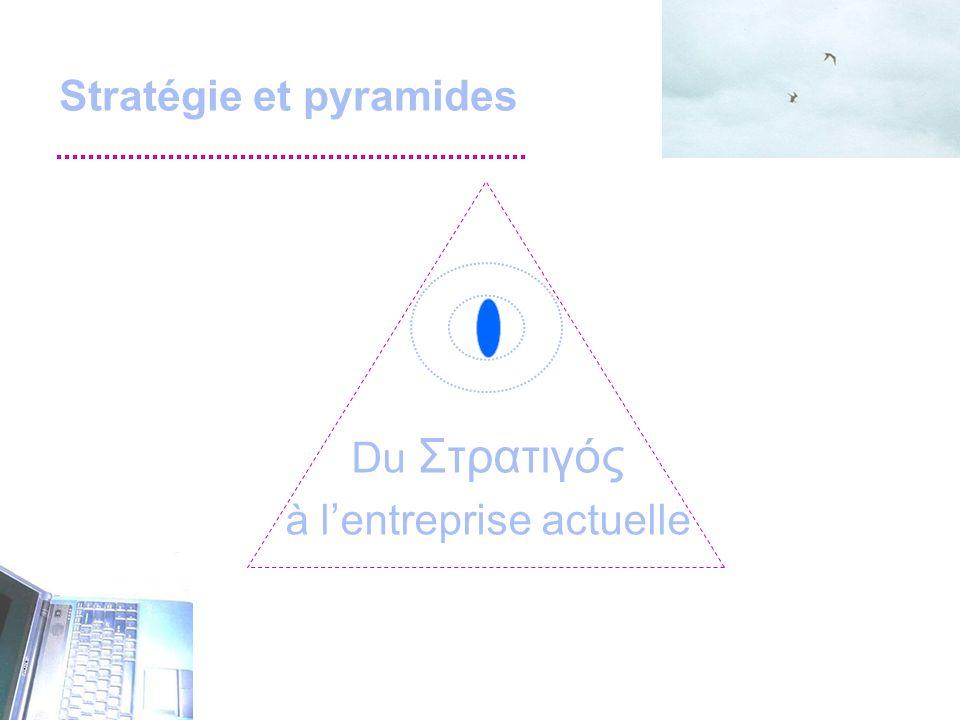 Stratégie et pyramides Du Στρατιγός à lentreprise actuelle