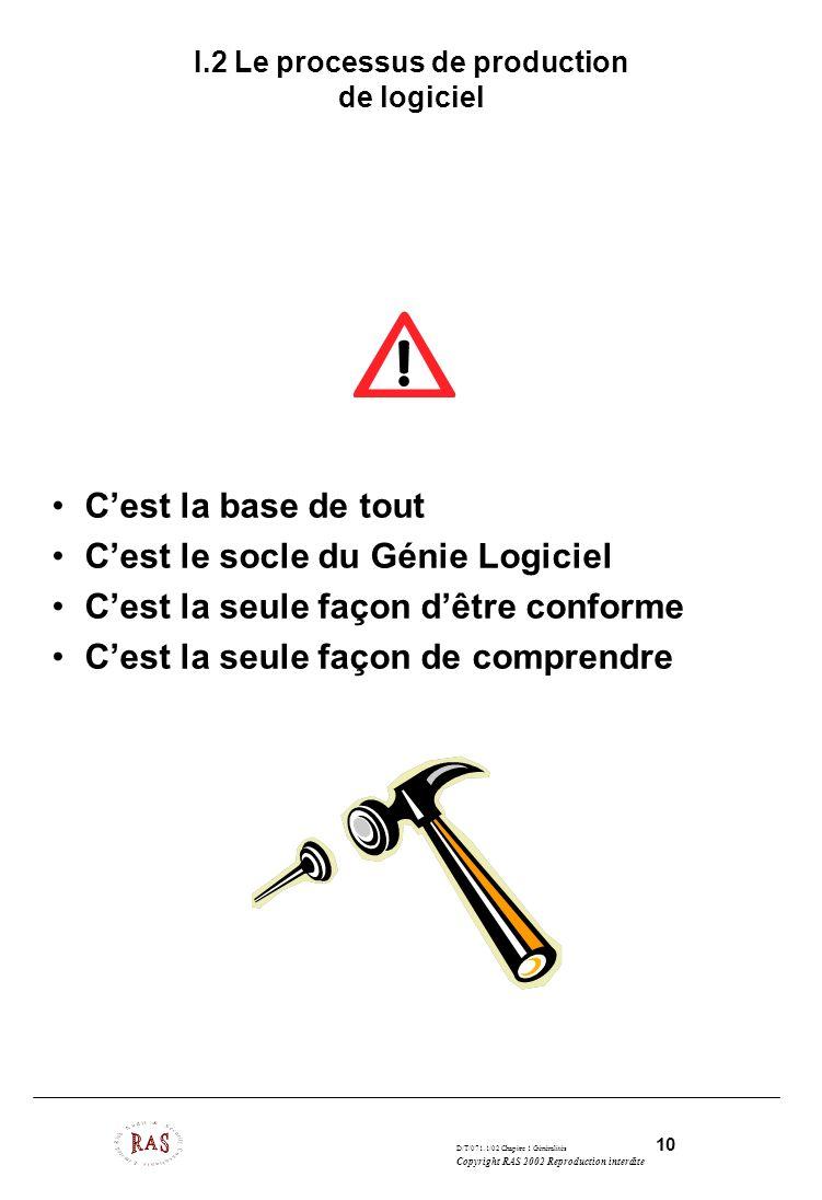D/T/071.1/02 Chapitre 1 Généralités 10 Copyright RAS 2002 Reproduction interdite I.2 Le processus de production de logiciel Cest la base de tout Cest