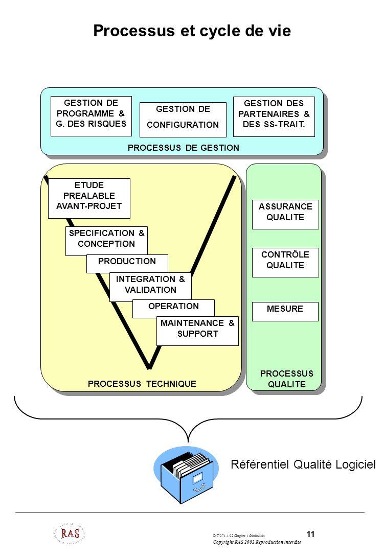 D/T/071.1/02 Chapitre 1 Généralités 11 Copyright RAS 2002 Reproduction interdite Processus et cycle de vie PROCESSUS DE GESTION GESTION DE PROGRAMME &